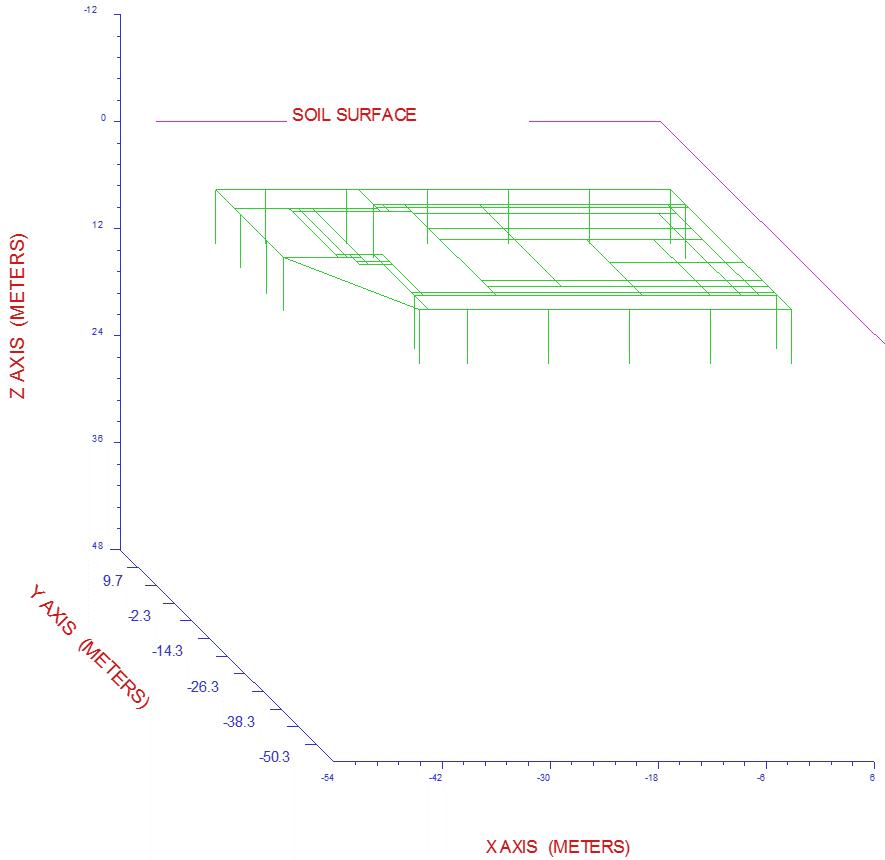 Earthing design chart